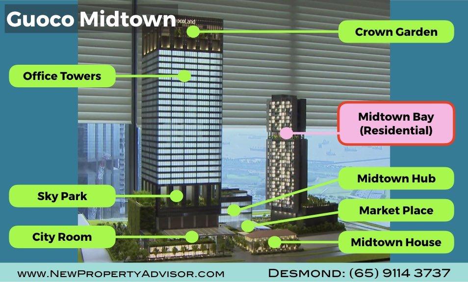 Midtown Guoco Singapore